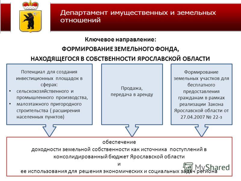 Ключевое направление: ФОРМИРОВАНИЕ ЗЕМЕЛЬНОГО ФОНДА, НАХОДЯЩЕГОСЯ В СОБСТВЕННОСТИ ЯРОСЛАВСКОЙ ОБЛАСТИ Потенциал для создания инвестиционных площадок в сферах: сельскохозяйственного и промышленного производства, малоэтажного пригородного строительства