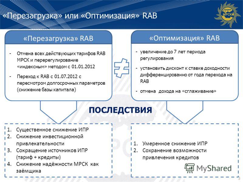 -увеличение до 7 лет периода регулирования -установить дисконт к ставке доходности дифференцированно от года перехода на RAB -отмена дохода на «сглаживание» «Оптимизация» RAB «Перезагрузка» или «Оптимизация» RAB -Отмена всех действующих тарифов RAB М