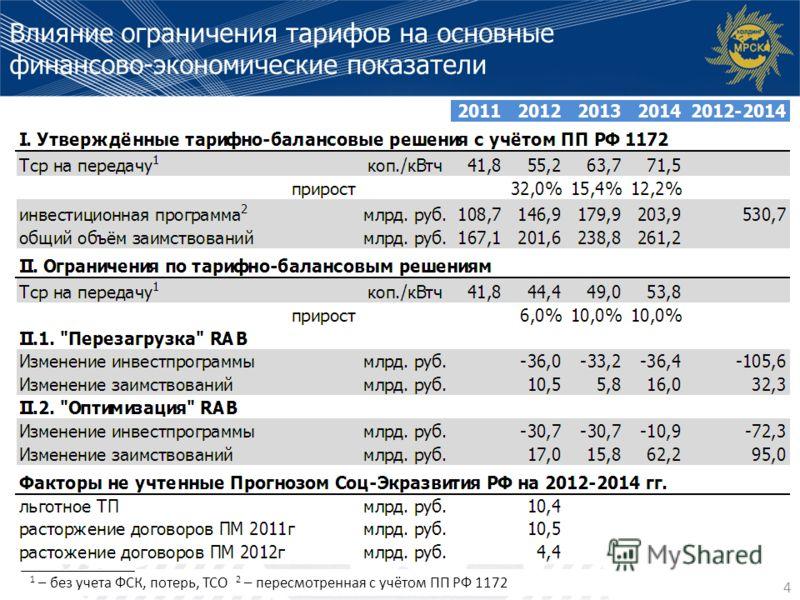 1 – без учета ФСК, потерь, ТСО 2 – пересмотренная с учётом ПП РФ 1172 Влияние ограничения тарифов на основные финансово-экономические показатели 4