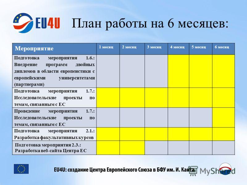 План работы на 6 месяцев: Мероприятие 1 месяц2 месяц3 месяц4 месяц5 месяц6 месяц Подготовка мероприятия 1.6.: Внедрение программ двойных дипломов в области европеистики с европейскими университетами (партнерами) Подготовка мероприятия 1.7.: Исследова