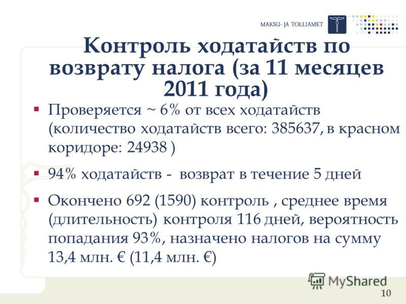 10 Контроль ходатайств по возврату налога (за 11 месяцев 2011 года) Проверяется ~ 6% от всех ходатайств (количество ходатайств всего: 385637, в красном коридоре: 24938 ) 94% ходатайств - возврат в течение 5 дней Окончено 692 (1590) контроль, среднее