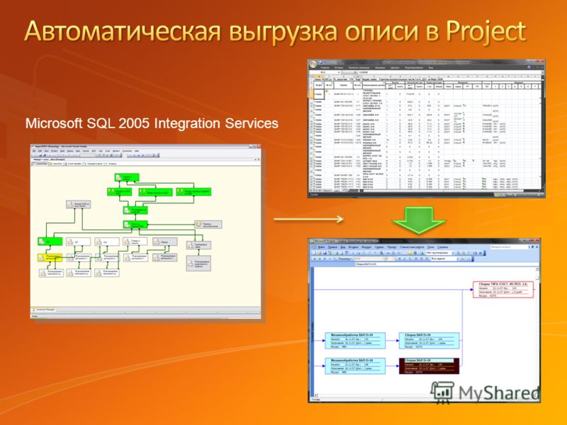 Microsoft SQL 2005 Integration Services