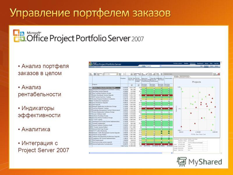 Анализ портфеля заказов в целом Анализ рентабельности Индикаторы эффективности Аналитика Интеграция с Project Server 2007