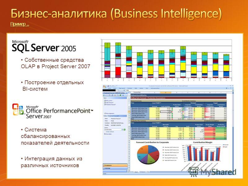 Система сбалансированных показателей деятельности Интеграция данных из различных источников Собственные средства OLAP в Project Server 2007 Построение отдельных BI-систем