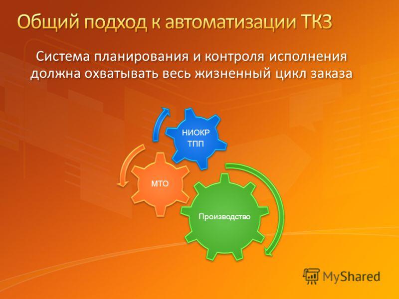 Система планирования и контроля исполнения должна охватывать весь жизненный цикл заказа Производство МТО НИОКР ТПП