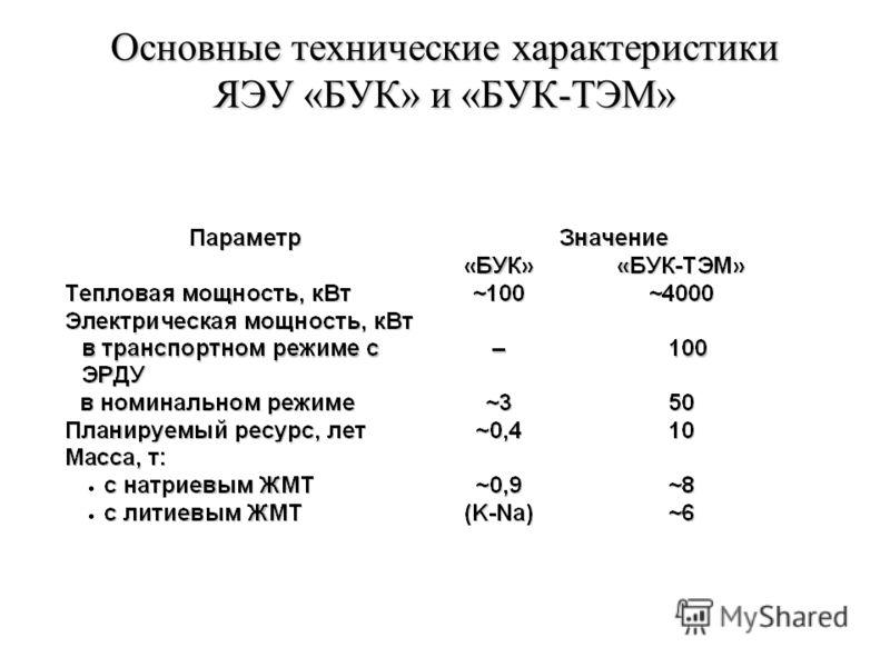 Основные технические характеристики ЯЭУ «БУК» и «БУК-ТЭМ»