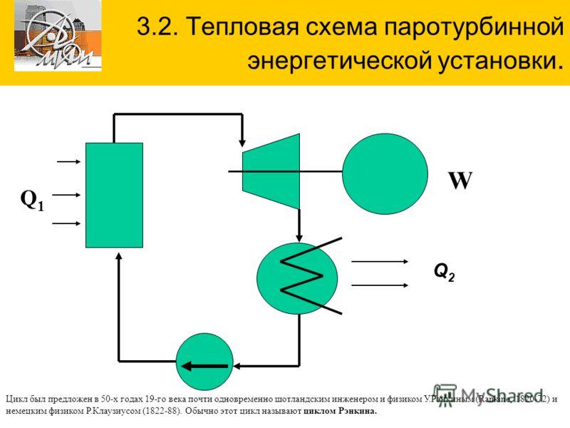 3.2. Тепловая схема паротурбинной энергетической установки. Q2Q2 W Q1Q1 Цикл был предложен в 50-х годах 19-го века почти одновременно шотландским инженером и физиком У.Рэнкиным (Rankine, 1820-72) и немецким физиком Р.Клаузиусом (1822-88). Обычно этот