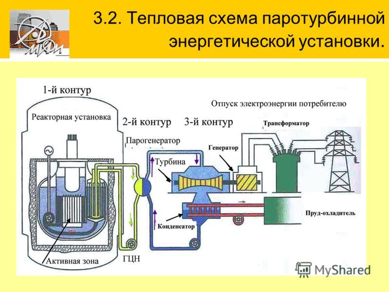 Тепловая схема паротурбинной