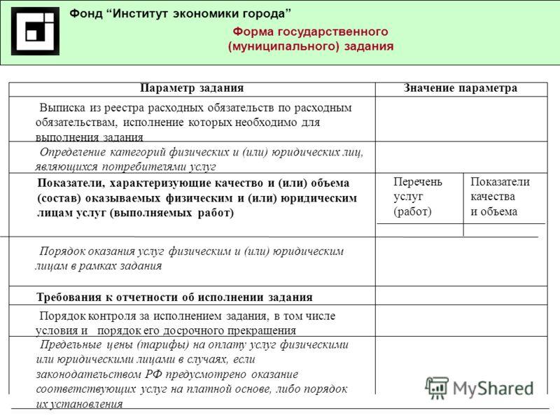 Предельные цены (тарифы) на оплату услуг физическими или юридическими лицами в случаях, если законодательством РФ предусмотрено оказание соответствующих услуг на платной основе, либо порядок их установления Порядок контроля за исполнением задания, в
