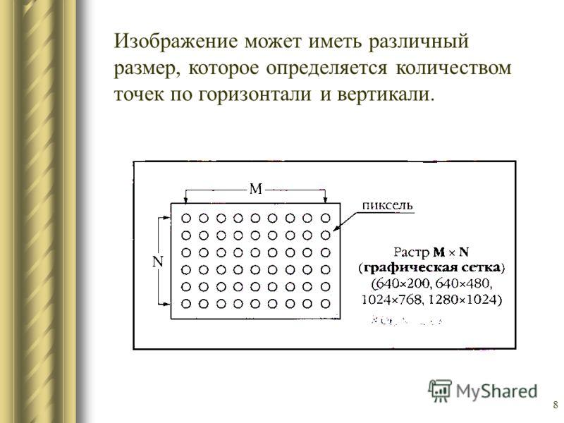 8 Изображение может иметь различный размер, которое определяется количеством точек по горизонтали и вертикали.