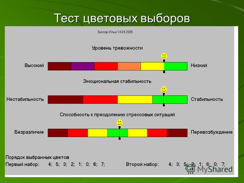 Тест цветовых выборов