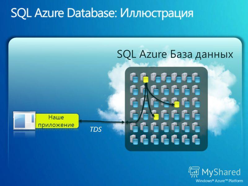 SQL Azure База данныхSQL Azure База данных TDS