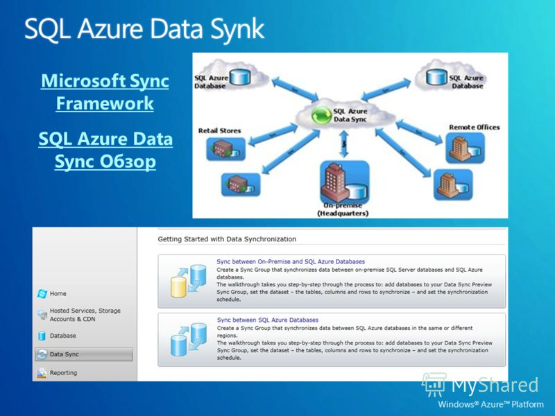 Windows ® Azure Platform Microsoft Sync Framework SQL Azure Data Sync Обзор