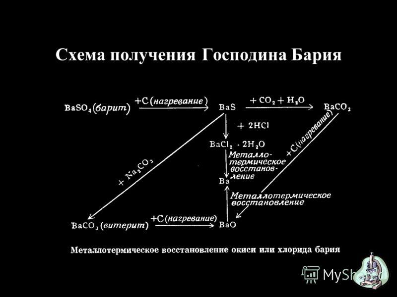 Схема получения Господина Бария