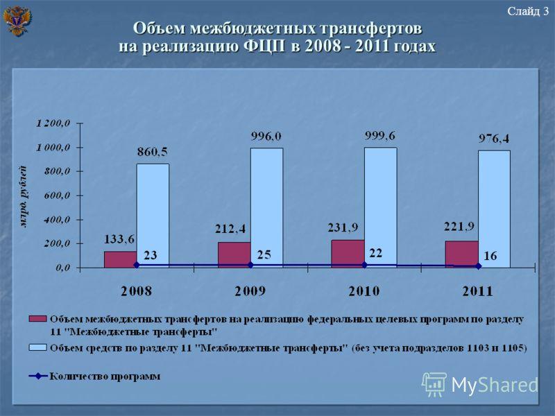 Объем межбюджетных трансфертов на реализацию ФЦП в 2008 - 2011 годах Слайд 3