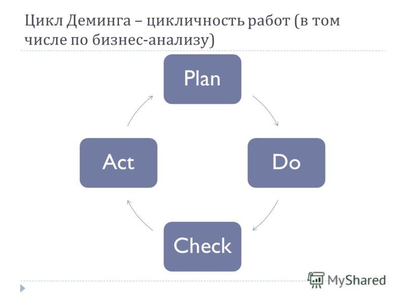 Цикл Деминга – цикличность работ ( в том числе по бизнес - анализу ) PlanDoCheckAct