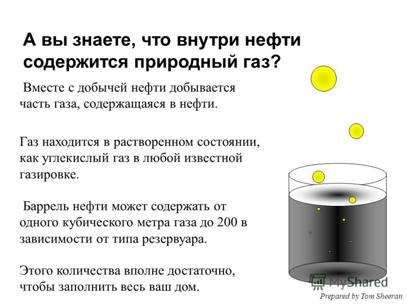 А вы знаете, что внутри нефти содержится природный газ? Газ находится в растворенном состоянии, как углекислый газ в любой известной газировке. Вместе с добычей нефти добывается часть газа, содержащаяся в нефти. Баррель нефти может содержать от одног