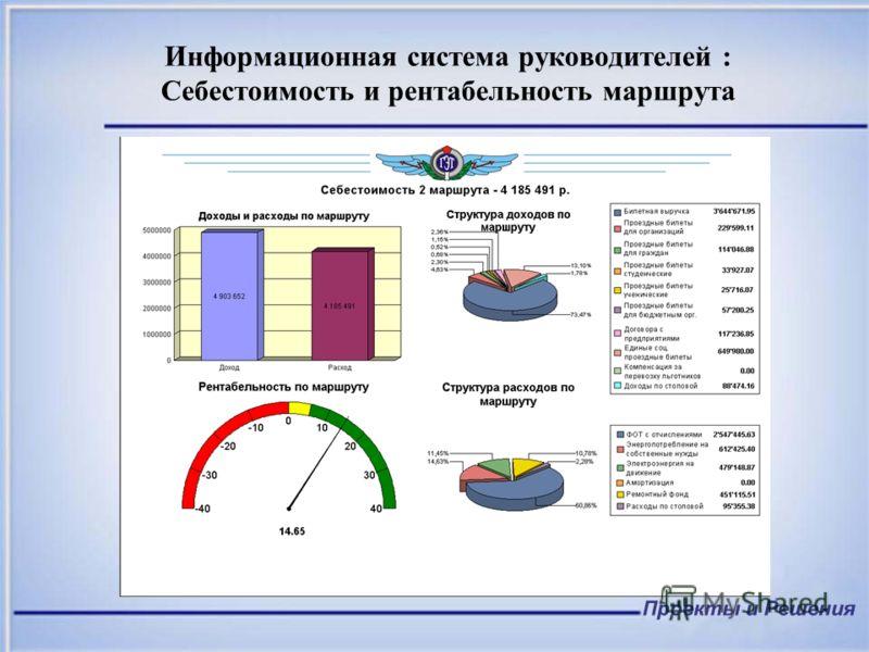 Информационная система руководителей : Себестоимость и рентабельность маршрута