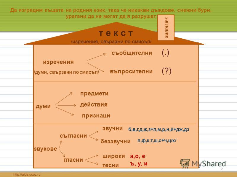 2 заглавие т е к с т изречения съобщителни въпросителни думи предмети действия признаци звукове съгласни гласни широки тесни а,о, е ъ, у, и звучни беззвучни б,в,г,д,ж,з+л,м,р,н,й+дж,дз п,ф,к,т,ш,с+ч,ц/х/ Да изградим къщата на родния език, така че ник