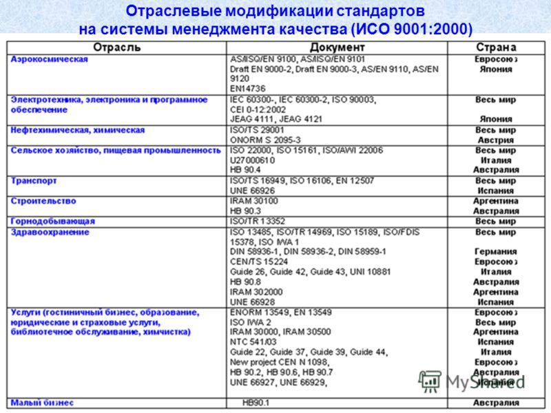 31 Отраслевые модификации стандартов на системы менеджмента качества (ИСО 9001:2000)