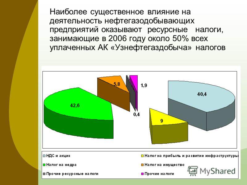Наиболее существенное влияние на деятельность нефтегазодобывающих предприятий оказывают ресурсные налоги, занимающие в 2006 году около 50% всех уплаченных АК «Узнефтегаздобыча» налогов
