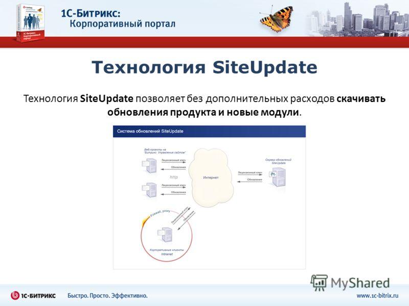 Технология SiteUpdate Технология SiteUpdate позволяет без дополнительных расходов скачивать обновления продукта и новые модули.