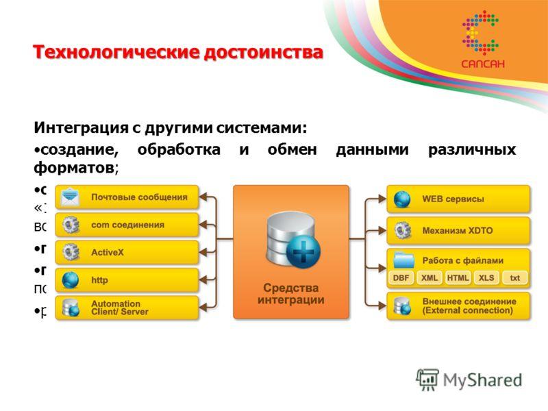 Технологические достоинства Интеграция с другими системами: создание, обработка и обмен данными различных форматов; осуществление доступа ко всем объектам системы «1С:Предприятие 8»,реализующим ее функциональные возможности; поддержка различных прото