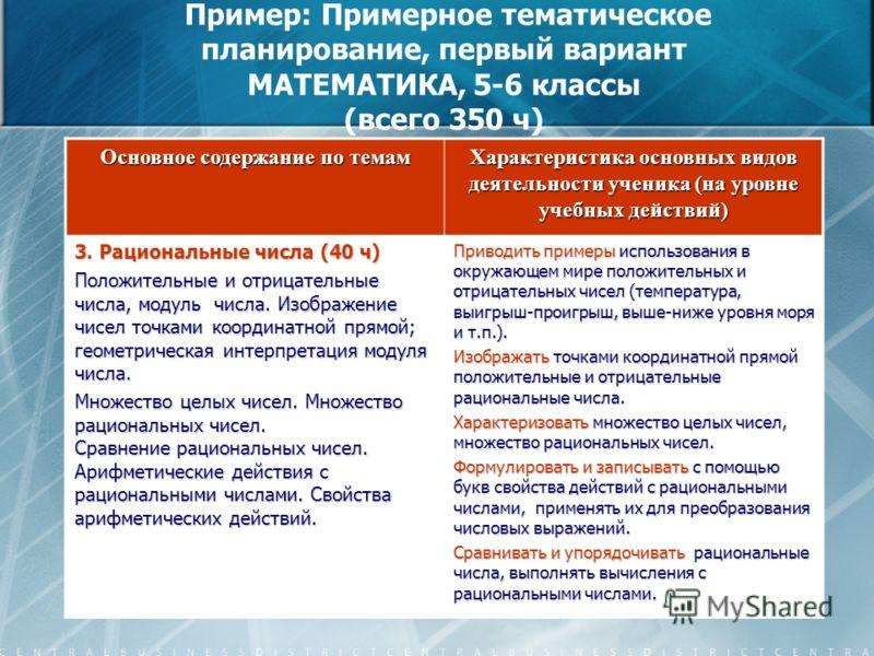 55 Пример: Примерное тематическое планирование, первый вариант МАТЕМАТИКА, 5-6 классы (всего 350 ч) Основное содержание по темам Характеристика основных видов деятельности ученика (на уровне учебных действий) 3. Рациональные числа (40 ч) Положительны