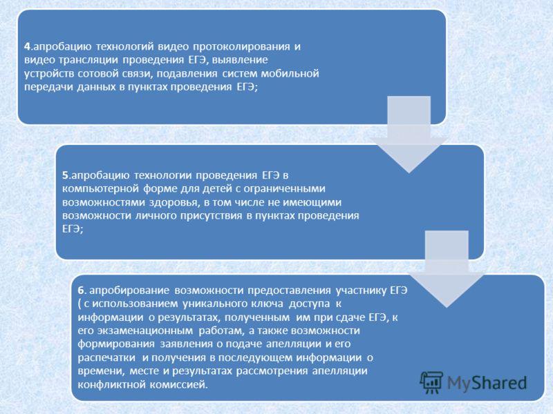 4.апробацию технологий видео протоколирования и видео трансляции проведения ЕГЭ, выявление устройств сотовой связи, подавления систем мобильной передачи данных в пунктах проведения ЕГЭ; 5.апробацию технологии проведения ЕГЭ в компьютерной форме для д