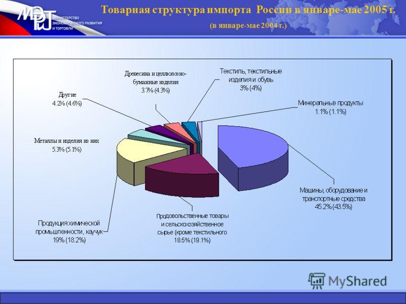 Товарная структура импорта России в январе-мае 2005 г. (в январе-мае 2004 г.)