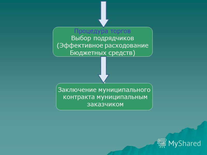 Г хабаровск городская больница 2 им матвеева