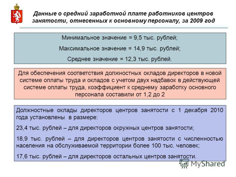 Данные о средний заработной плате работников центров занятости, отнесенных к основному персоналу, за 2009 год Минимальное значение = 9,5 тыс. рублей; Максимальное значение = 14,9 тыс. рублей; Среднее значение = 12,3 тыс. рублей. Для обеспечения соотв