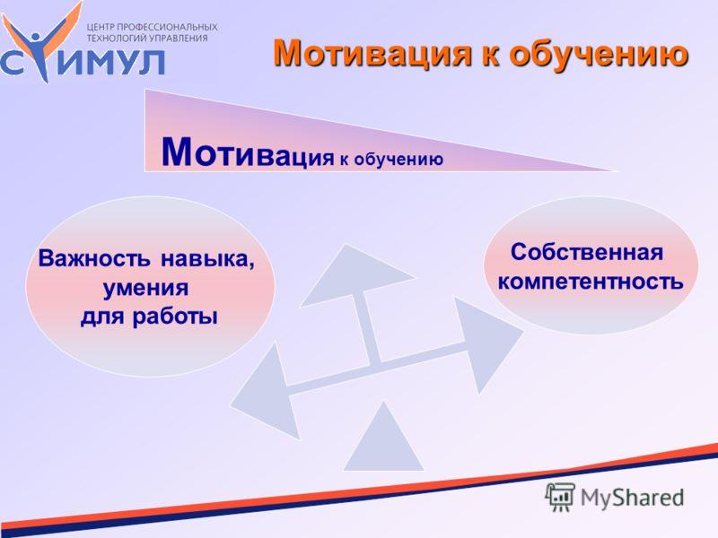 Мотивация к обучению Важность навыка, умения для работы Собственная компетентность М о т и в а ц и я к обучению