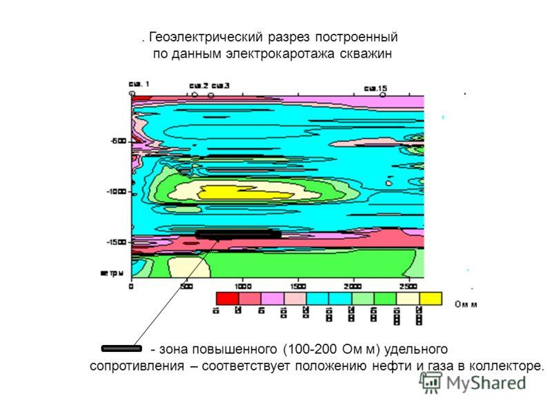 . Геоэлектрический разрез построенный по данным электрокаротажа скважин - зона повышенного (100-200 Ом м) удельного сопротивления – соответствует положению нефти и газа в коллекторе.