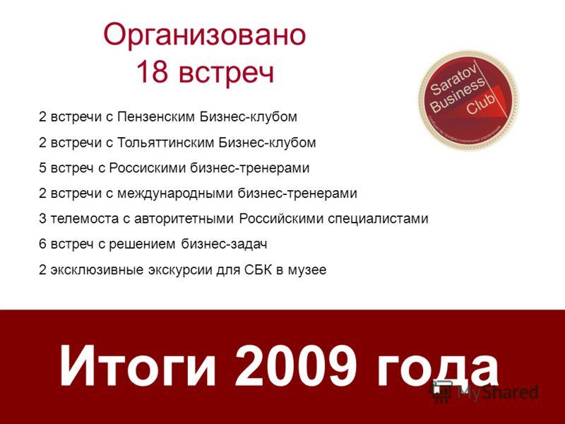Организовано 18 встреч Итоги 2009 года 2 встречи с Пензенским Бизнес-клубом 2 встречи с Тольяттинским Бизнес-клубом 5 встреч с Россискими бизнес-тренерами 2 встречи с международными бизнес-тренерами 3 телемоста с авторитетными Российскими специалиста