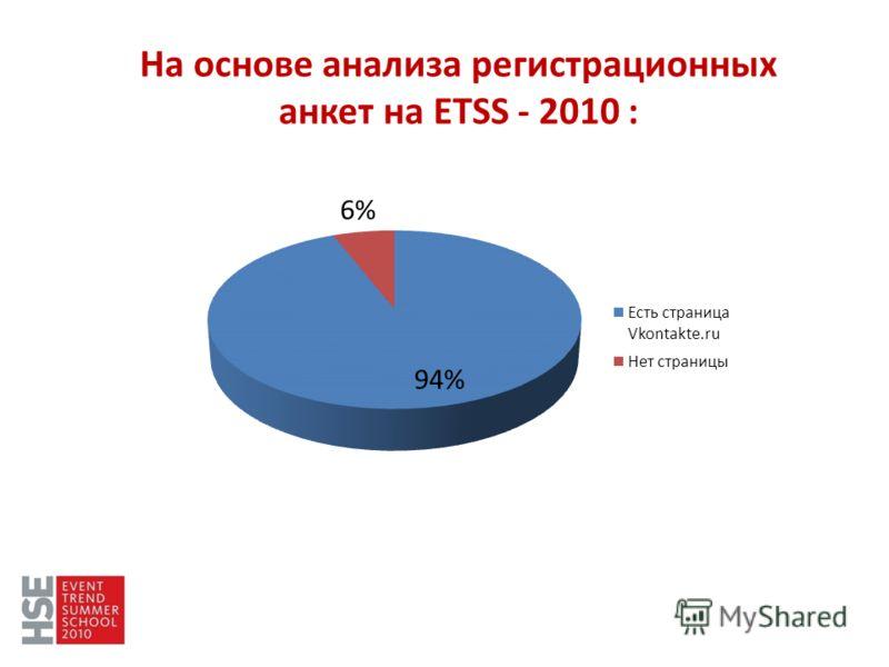 На основе анализа регистрационных анкет на ETSS - 2010 :