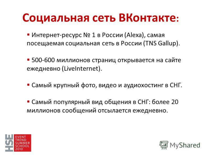 Интернет-ресурс 1 в России (Alexa), самая посещаемая социальная сеть в России (TNS Gallup). 500-600 миллионов страниц открывается на сайте ежедневно (LiveInternet). Самый крупный фото, видео и аудиохостинг в СНГ. Самый популярный вид общения в СНГ: б