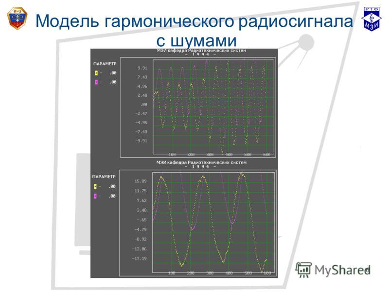6 Модель гармонического радиосигнала с шумами