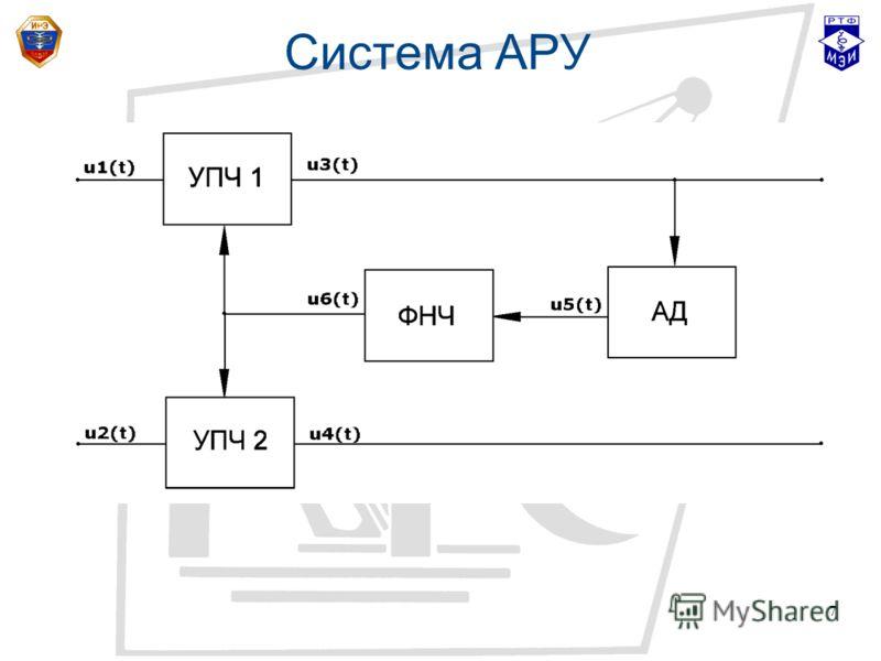 7 Система АРУ