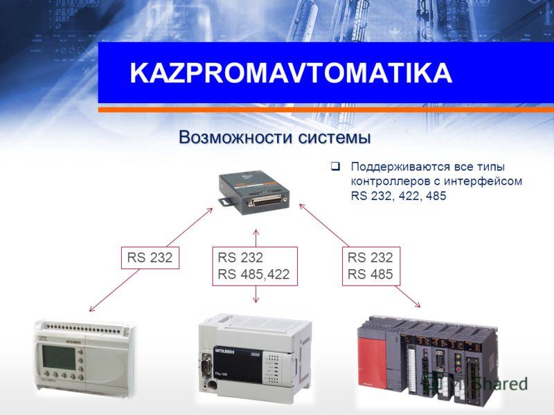 KAZPROMAVTOMATIKA Возможности системы RS 232 RS 485,422 RS 232 RS 485 Поддерживаются все типы контроллеров с интерфейсом RS 232, 422, 485