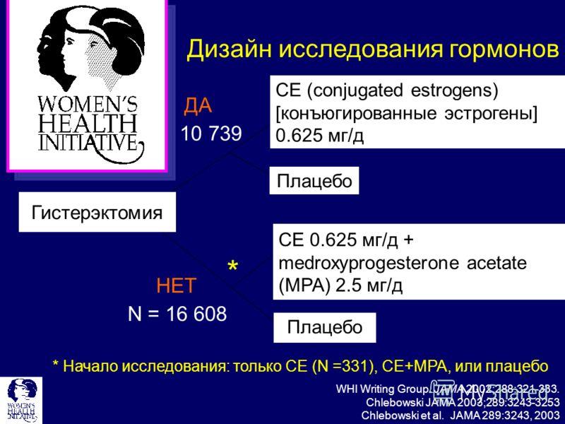 Дизайн исследования гормонов CE (conjugated estrogens) [конъюгированные эстрогены] 0.625 мг/д CE 0.625 мг/д + medroxyprogesterone acetate (MPA) 2.5 мг/д N = 16 608 N = 10 739 ДА НЕТ Плацебо * * Начало исследования: только CE (N =331), CE+MPA, или пла