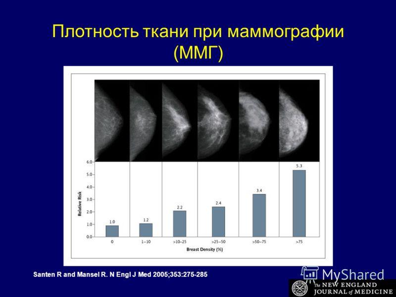 Плотность ткани при маммографии (ММГ) Santen R and Mansel R. N Engl J Med 2005;353:275-285
