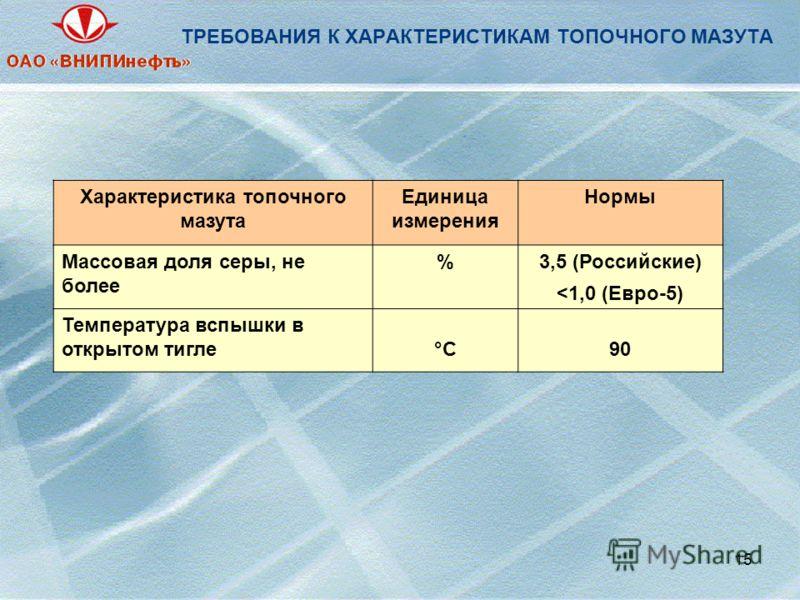 15 ТРЕБОВАНИЯ К ХАРАКТЕРИСТИКАМ ТОПОЧНОГО МАЗУТА Характеристика топочного мазута Единица измерения Нормы Массовая доля серы, не более %3,5 (Российские)