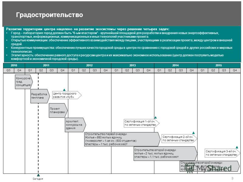 8 Услуги по разработке стратегии охраны исключительных прав Услуги в области оформления исключительных прав Содействие в предотвращении утраты исключительных прав Управление исключительными правами участников проекта Услуги по защите исключительных п