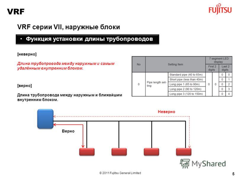 © 2011 Fujitsu General Limited Функция установки длины трубопроводов 5 [неверно] Длина трубопровода между наружным и самым удалённым внутренним блоком. [верно] Длина трубопровода между наружным и ближайшим внутренним блоком. Верно VRF серии VII, нару