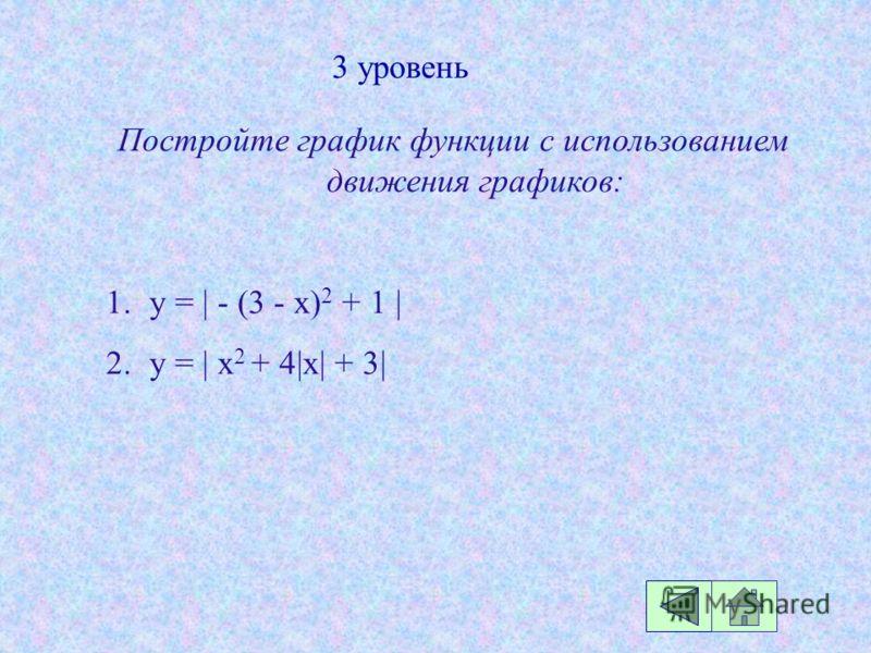 3 уровень Постройте график функции с использованием движения графиков: 1.y = | - (3 - x) 2 + 1 | 2.y = | x 2 + 4|х| + 3|