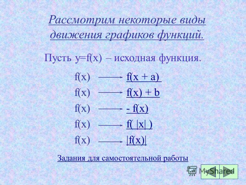 Рассмотрим некоторые виды движения графиков функций. f(x) f(x + а)f(x + а) f(x) f(x) + bf(x) + b f(x) - f(x)- f(x) f(x) f( x )f( x ) f(x) f(x) f(x) Пусть y=f(x) – исходная функция. Задания для самостоятельной работы