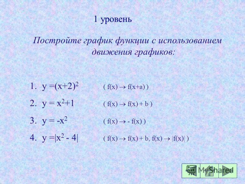 1 уровень Постройте график функции с использованием движения графиков: 1.y =(x+2) 2 ( f(x) f(x+a) ) 2.y = x 2 +1 ( f(x) f(x) + b ) 3.y = -x 2 ( f(x) - f(x) ) 4.y =|x 2 - 4| ( f(x) f(x) + b, f(x) |f(x)| )