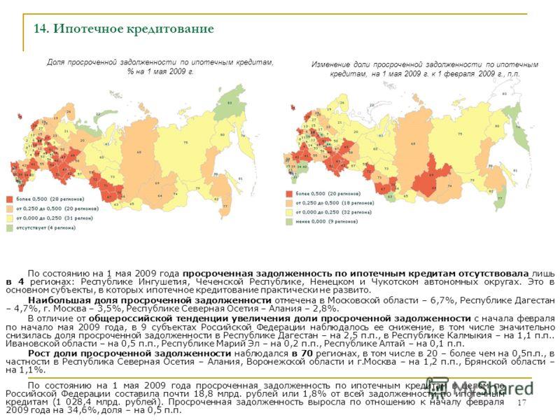 17 14. Ипотечное кредитование Доля просроченной задолженности по ипотечным кредитам, % на 1 мая 2009 г. По состоянию на 1 мая 2009 года просроченная задолженность по ипотечным кредитам отсутствовала лишь в 4 регионах: Республике Ингушетия, Чеченской