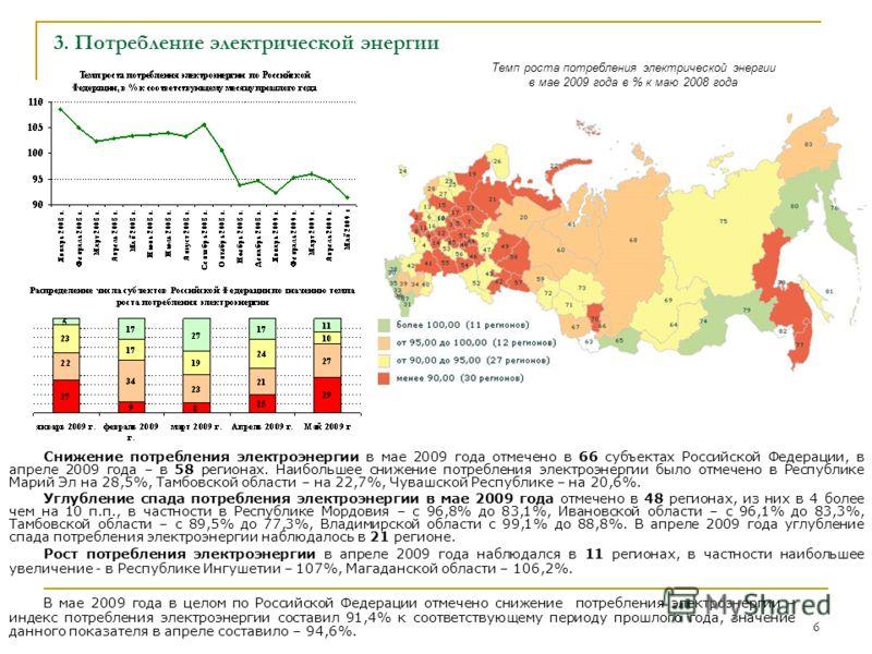 6 3. Потребление электрической энергии В мае 2009 года в целом по Российской Федерации отмечено снижение потребления электроэнергии – индекс потребления электроэнергии составил 91,4% к соответствующему периоду прошлого года, значение данного показате